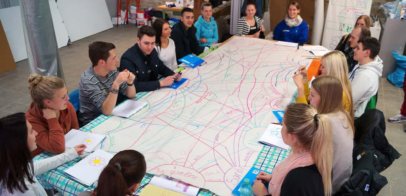 Workshop: Netzwerke @ Werk-Stadt-Schloss, Wolfsburg 2014